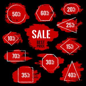 Promo Price Elasticity